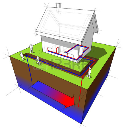 Geothermal Concept House